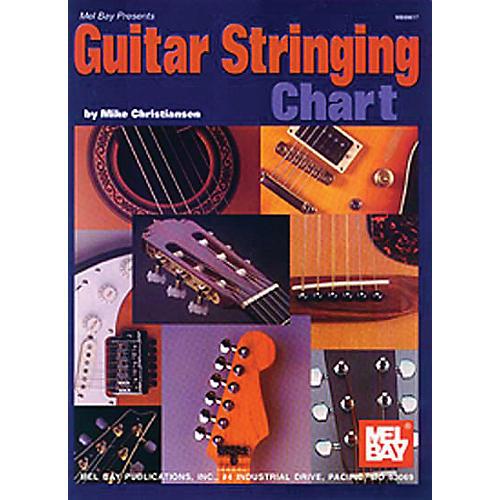 Mel Bay Guitar Stringing Chart