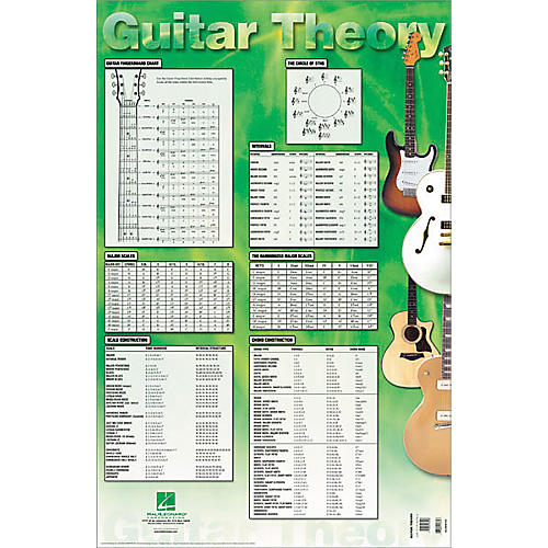 Hal Leonard Guitar Theory Poster
