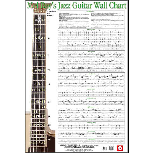 Mel Bay Jazz Guitar Wall Chart