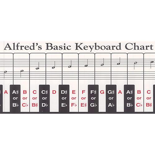 Alfred Keyboard Chart 88-Key Foldout Chart