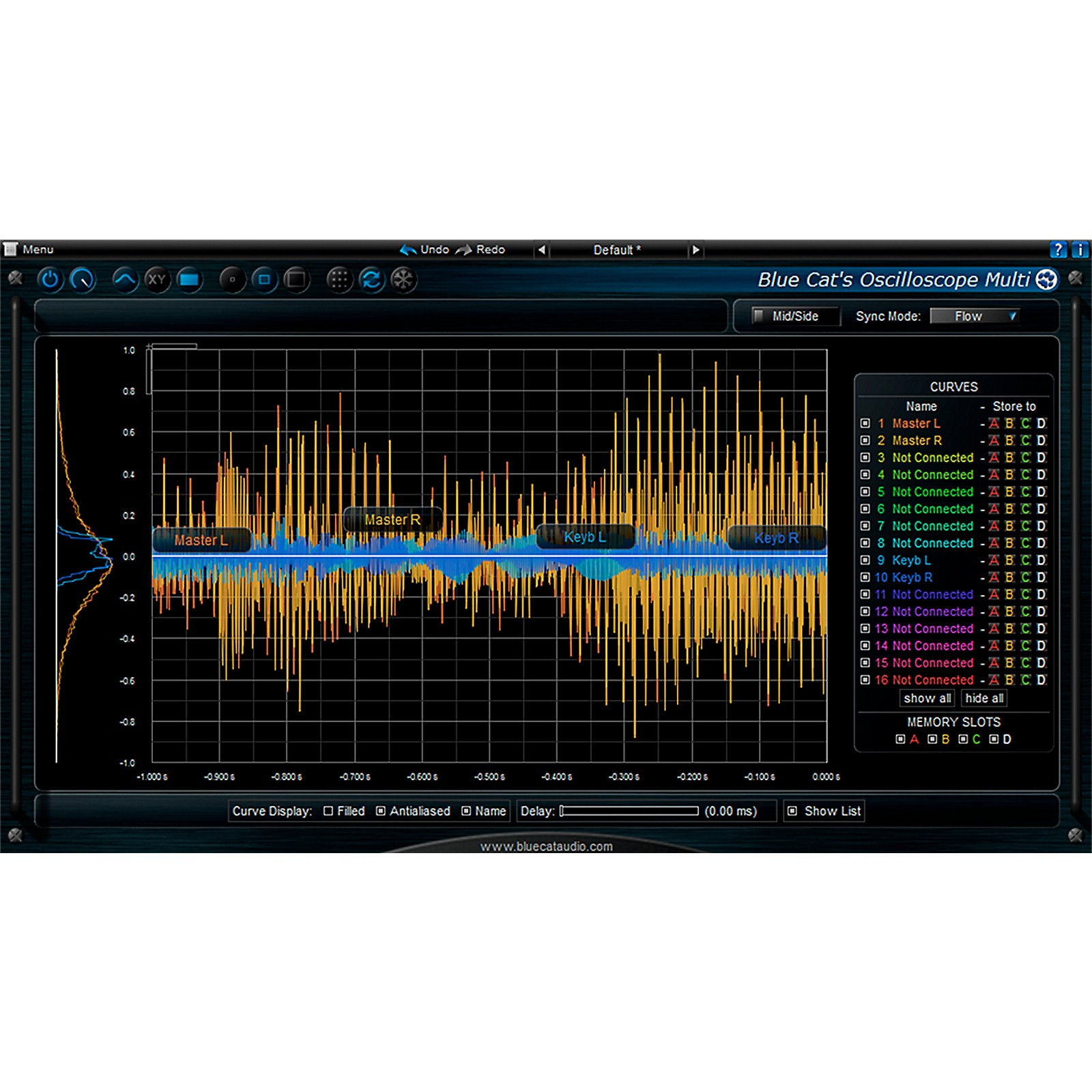 Blue Cat Audio Oscilloscope Multi Waveform Visualizer