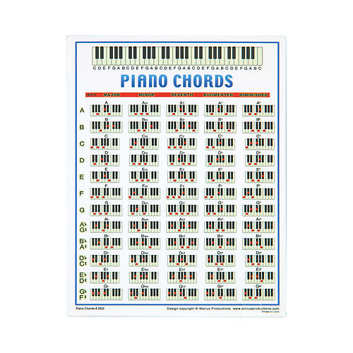45 Best Sheet Music And Tabs Of Epicness Images On: Walrus Productions Piano Chord Mini Chart