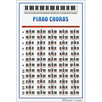 Walrus Productions Piano Chord Poster