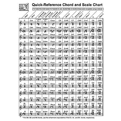 Hal Leonard Quick-Reference Chord And Scale Chart (for Harp) Harp Series Softcover
