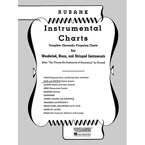 Rubank Publications Rubank Fingering Charts - Flute and Piccolo Method Series