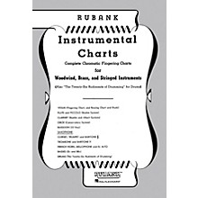 Rubank Publications Rubank Fingering Charts - Saxophone Method Series