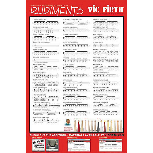 Vic Firth Rudiment Poster