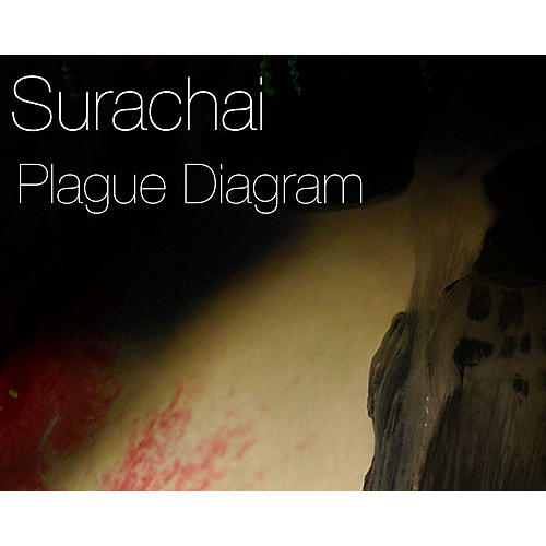 Alliance Surachai - Plague Diagram