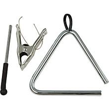 Ludwig Triangle