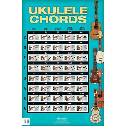 Hal Leonard Ukulele Chords Poster Musicians Friend